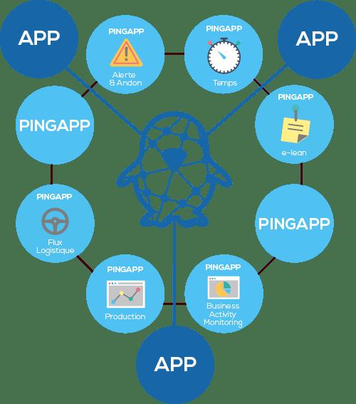 PingHub schéma