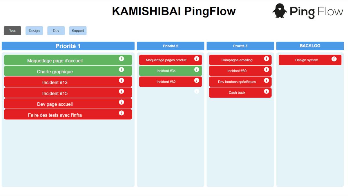 Digitalisation kamishibaï