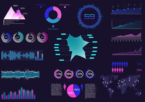 BI, dataviz & management visuel