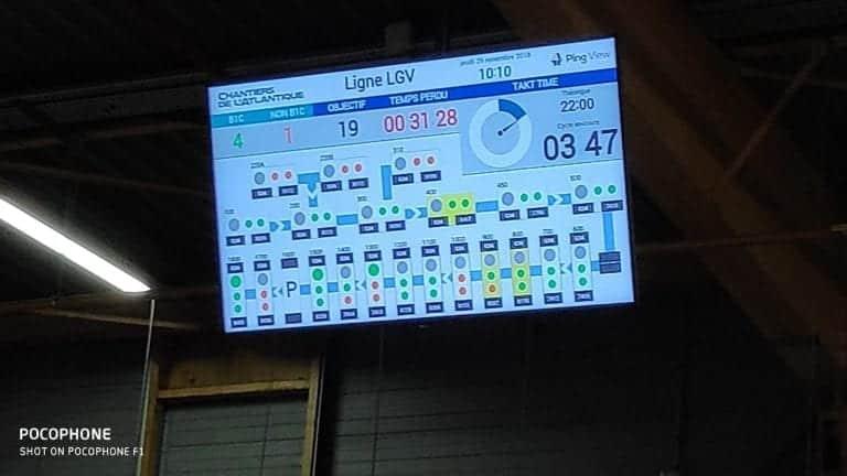 Moniteur permettant la visualisation simple de l'ensemble de l'activité de la ligne de production, connecté en temps réel à l'ERP