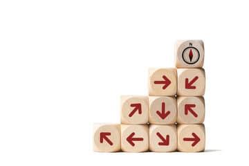 alignement stratégie